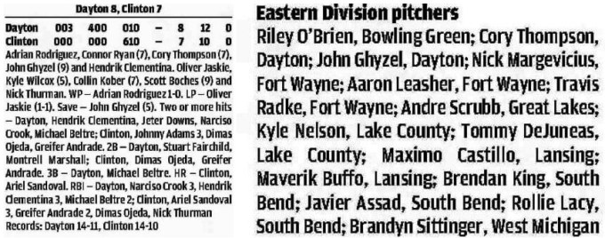 (left) Boxscore from John's 5th save, Quad-City Times (Davenport, Iowa) 05, May, 2018; (right) John named to the Midwest League's Eastern Division All Star team
