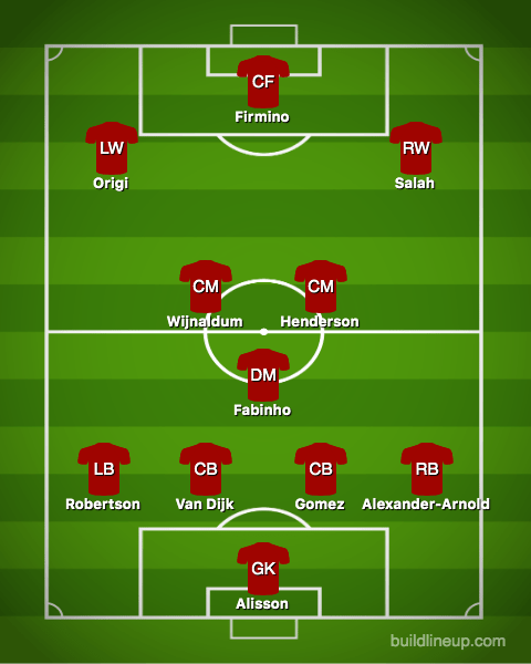 Is this how the Reds might look on Friday?