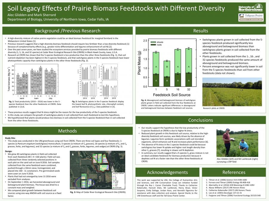 Research Posters Tallgrass Prairie Center - research poster