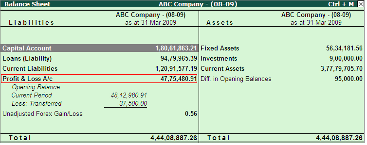 I have enabled Income and Expenditure feature in F11, but Balance - profit and loss ledger