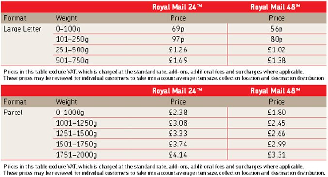 Royal-Mail-24 and Royal-Mail-48 Royal Mail Pinterest Royal mail - address label format