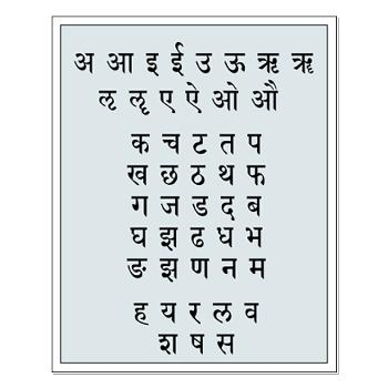Tamil and Sanskrit Tamil and Vedas