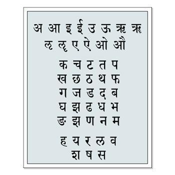 Vowels \u003d Life, Consonants \u003d Body; Hindu concept of Alphabet from - sanskrit alphabet chart