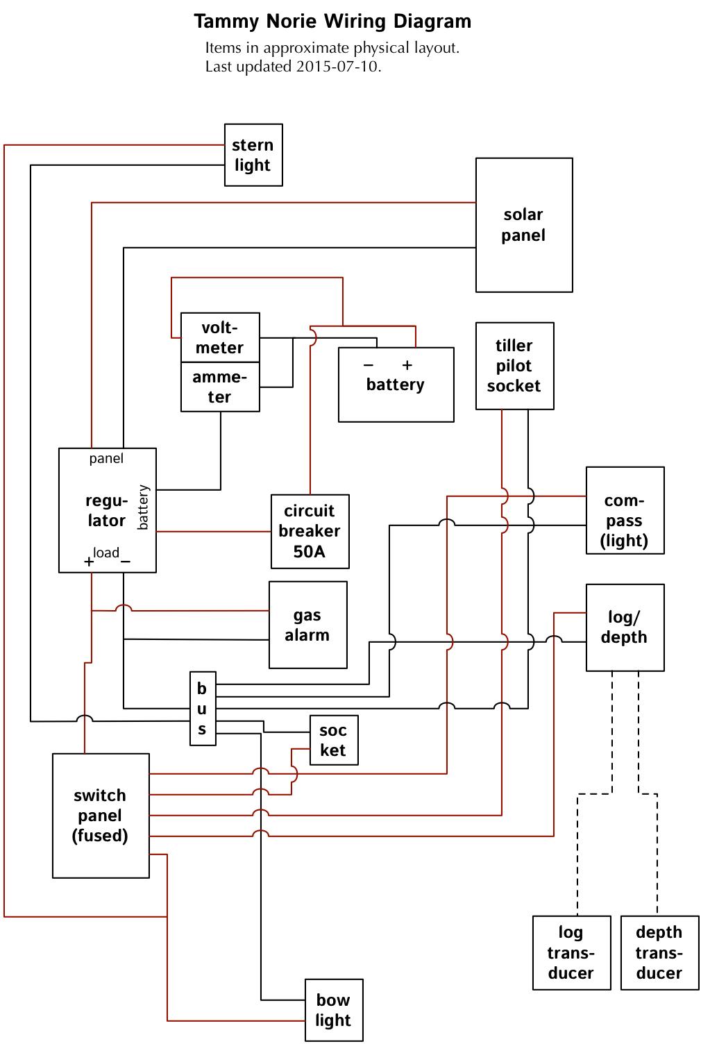 Wiring Diagram For A Standard Horizon Vhf Radio Auto Electrical Ais