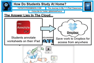 Dropbox Digital Student Portfolios Stored in the Cloud | Educational Technology