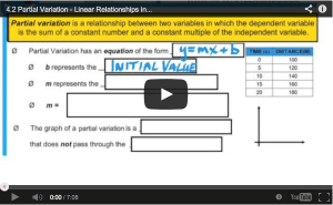 Math Videos - Unit 4 Modelling With Graphs - Linear Relationships