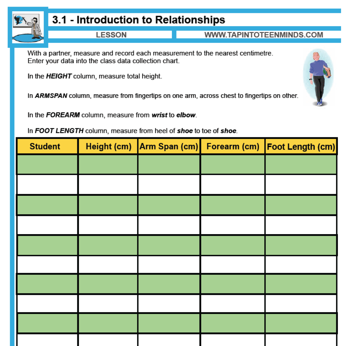 3.1 - Introduction to Relationships
