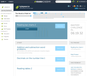 MPM1D Grade 9 Academic Khan Academy Practice and Math Help