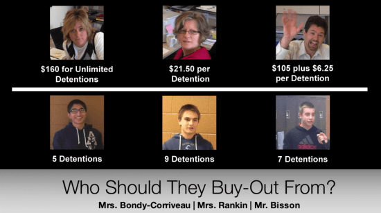 The Detention Buy-Out - Which administrator should they buy-out from?