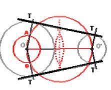 Rectas tangentes comunes a dos circunferencias