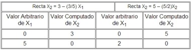 Valor X2