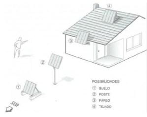 formas  típicas  de  colocar  un  grupo  de  módulos