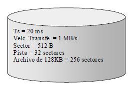 Comparación de tiempos en acceso secuencial y aleatorio