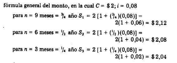 Fórmula general del monto