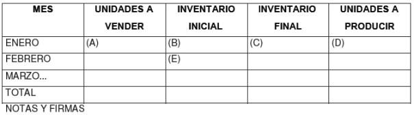 Cifras en pesos