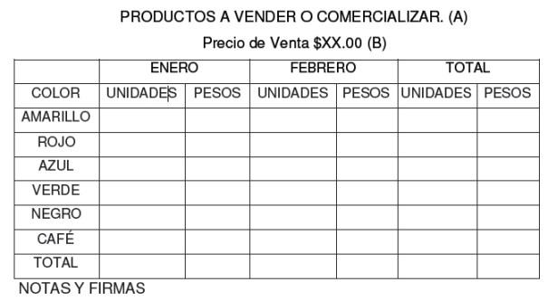 PRODUCTOS A VENDER O COMERCIALIZAR. (A)