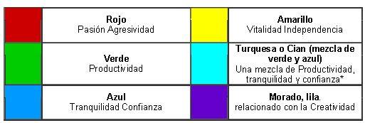 Tabla general de colores y sus efectos