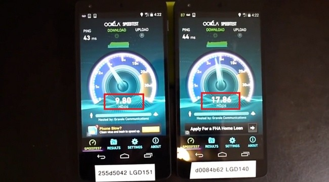 m87 speed test China vai melhorar a internet móvel dos usuários com o compartilhamento da conexão com desconhecidos