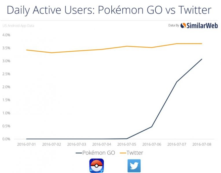 pokemon vs twitter