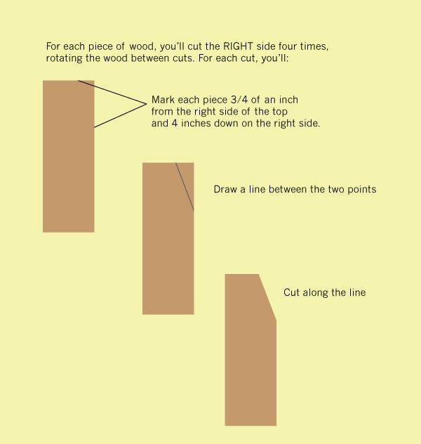 buoy-diagram