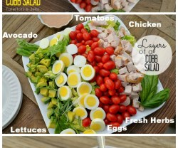 healthy low carb cobb salad