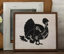 Happy Holidays: Thanksgiving Turkey Butcher Chart Sign