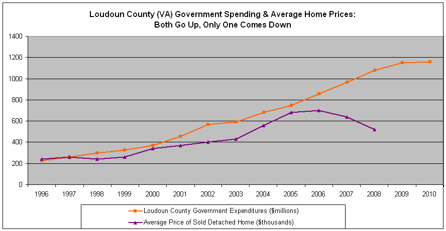 Property Tax Rates Going Up in Once