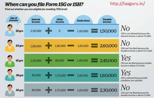 15G- 15G
