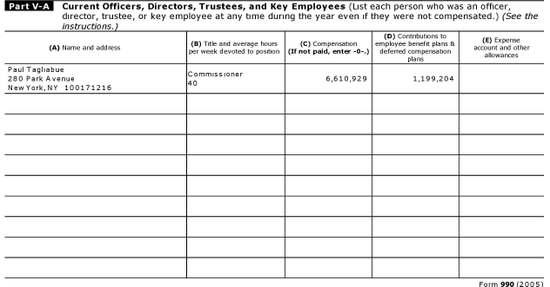 TaxProf Blog - key release form