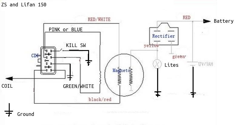 For Ssr 110 Atv Wiring Diagram Lifan 160cc Wiring