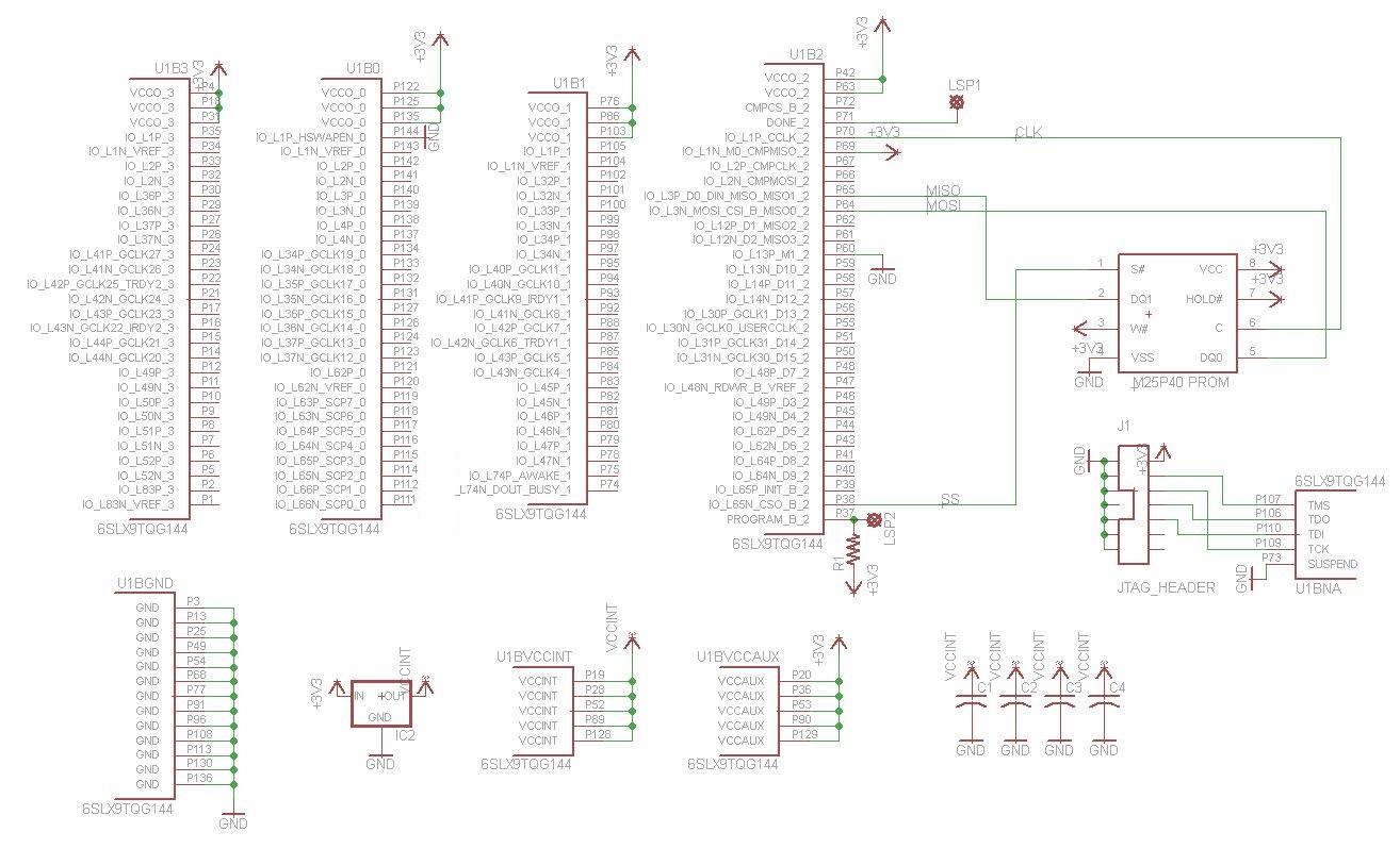 sparton turn signal wiring diagram