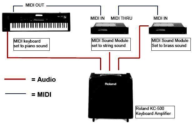 daisy chain wiring diagram audio
