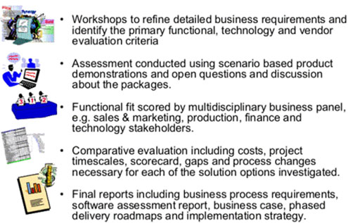 Business Analysis A Guide to Better Software Evaluation TDAN