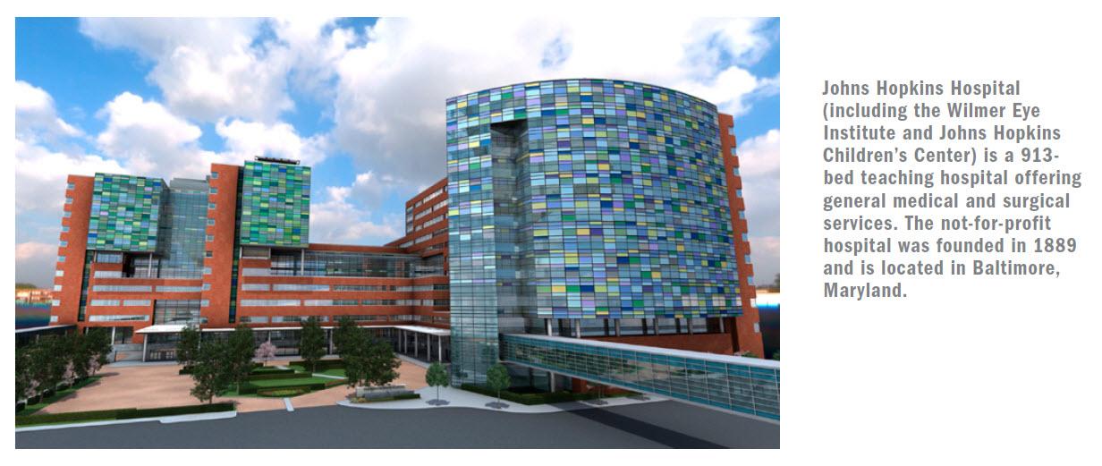 Case Study Wikipedia Optimizing Patient Flow At Johns Hopkins Hospital