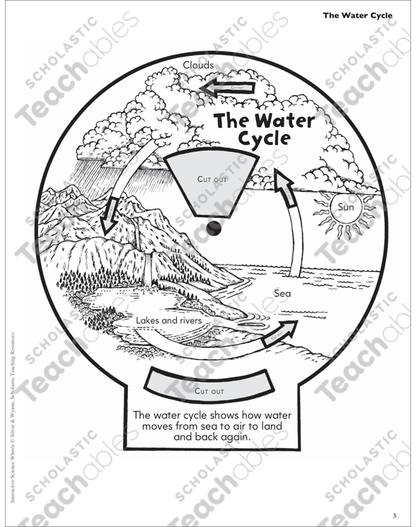 The Water Cycle Interactive Science Wheel Printable Lesson Plans