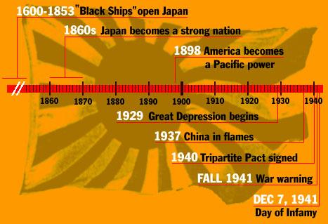 My Story Pearl Harbor