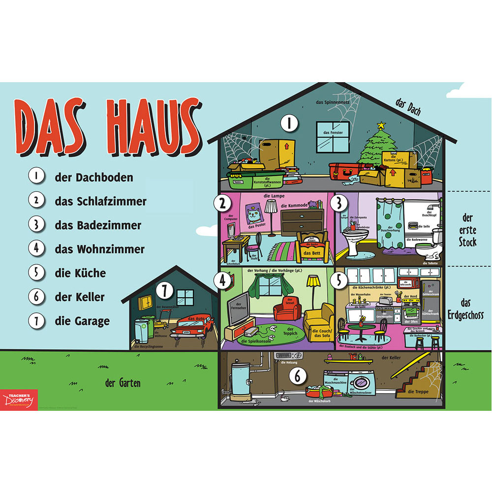 Badezimmer Set Novel Household Nouns German Chart
