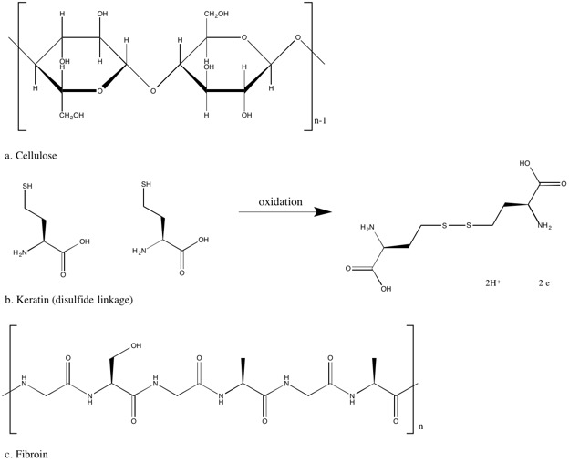 150401 Molecular Structures and Chemical Forces in Textiles