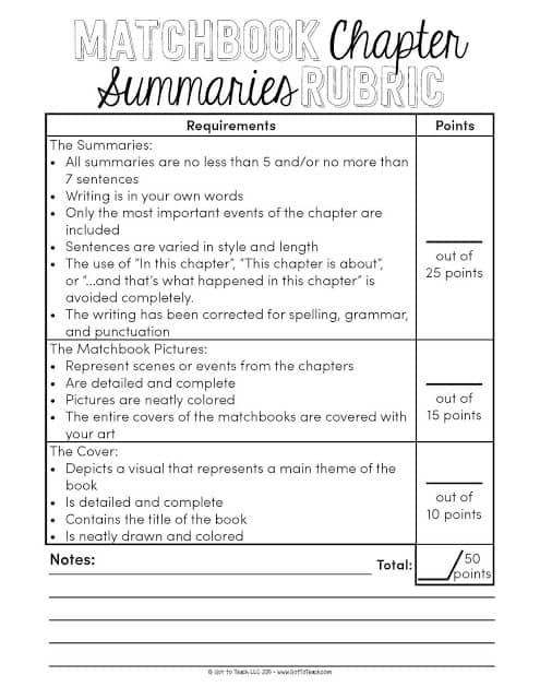 Chapter Summary Template. novel notes template - guvesecurid ...