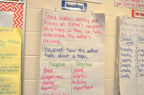 Organizing Anchor Charts - Teaching to Inspire with Jennifer Findley