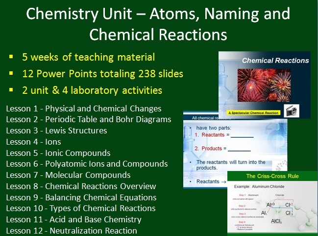 Chemistry Unit - Atoms, Naming and Chemical Reactions - Teach With Fergy