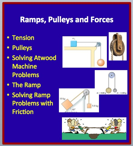 Ramps, Pulley\u0027s and Forces Physics Lesson - Teach With Fergy