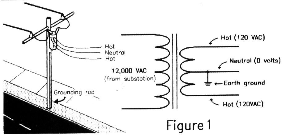 open delta transformer wiring diagram