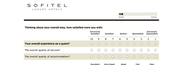 Using Hively Instead of Surveys to Measure Customer Happiness Hively