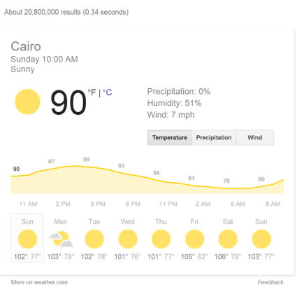 cairoweather