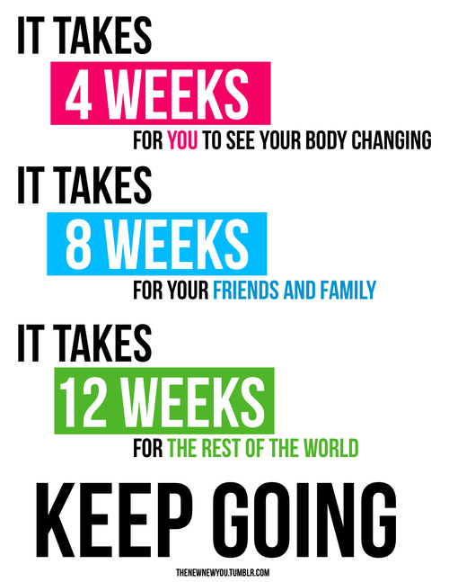 I think Iu0027m going to start to lose weight again guys Pinterest - what motivates you