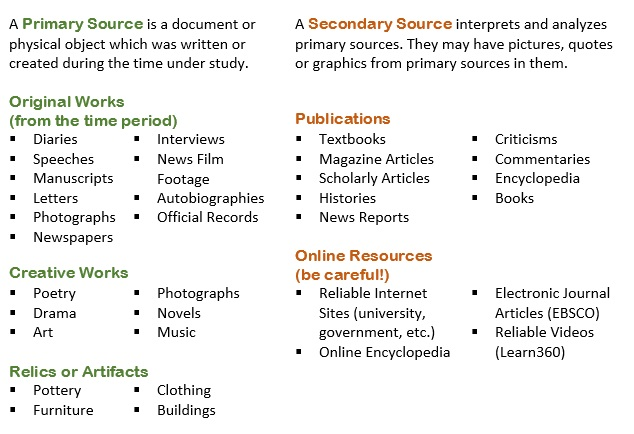 Primary and Secondary Sources Tamarac Education Centre