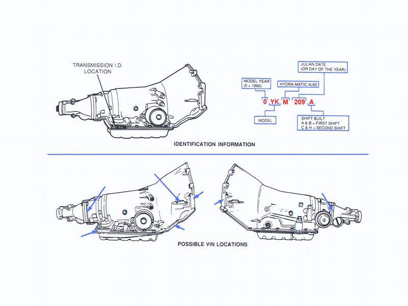 Automatic Transmission Service for 84-96 Corvette CC Tech