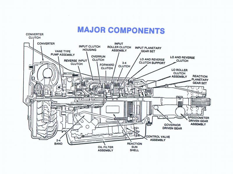 c4 corvette manual transmission fluid change
