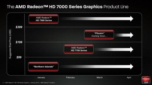 Medium Of Amd Radeon Hd 6700